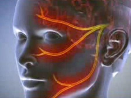 Възпаление на очите и ръцете до главата: Симптоми и причини