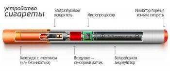 Електронните цигари - вредни или не?