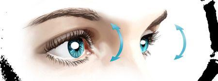Како да се отстрани заморот од очите