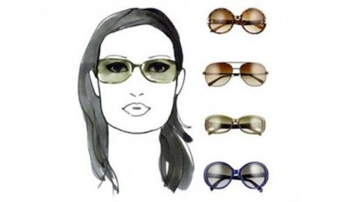 Како да се избере на жените и мажите очила за сонце за твоето лице облик