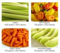 Когато се брои калории готовите продукти се падат много ястия