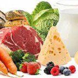 Пълен и здравословно хранене на човека